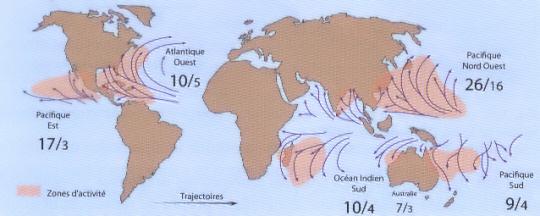 Les cyclones - Les 5 cyclones ...